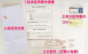 独身証明書の取得方法について